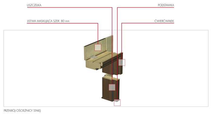 VERTE Oscieznica stala cwiercwalek dl 2150 mm jednoskrzydlowe Decor