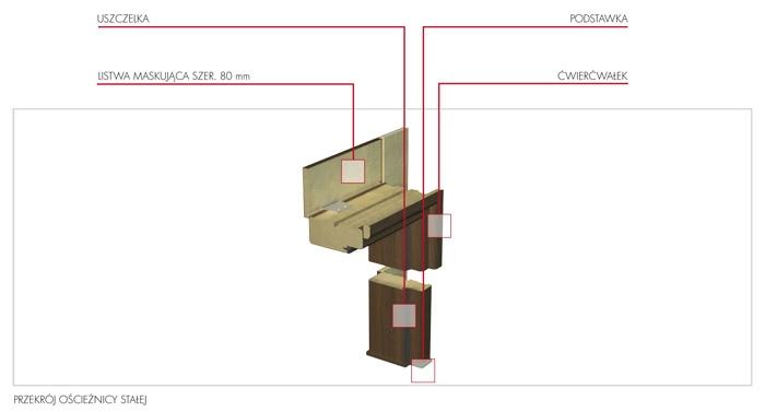 VERTE Oscieznica stala 100 mm jednoskrzydlowe Decor